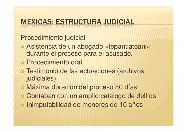 Historia Del Derecho Mexicano Primera Parte