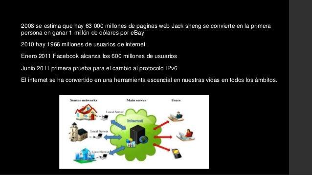 2008 se estima que hay 63 000 millones de paginas web Jack sheng se convierte en la primera  persona en ganar 1 millón de ...