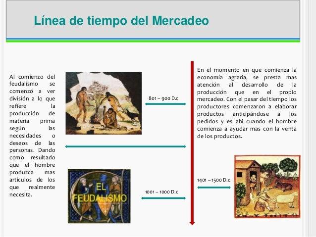 Historia del mercadeo - Tiempo en paracuellos del jarama ...