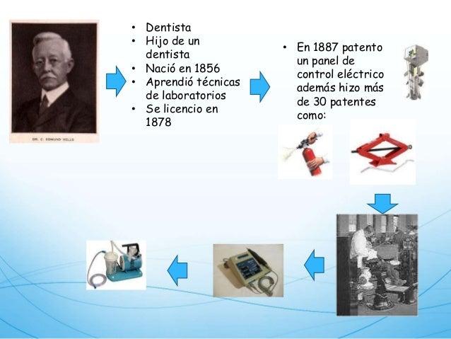 Historia de los rayos x for Cuarto de rayos x odontologia