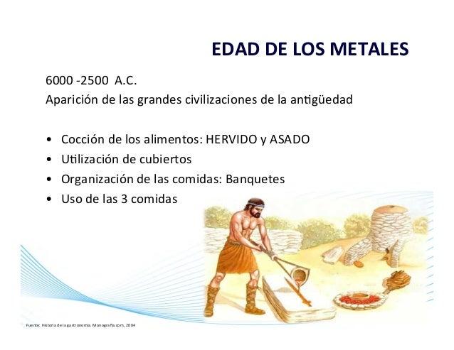 Historia de los servicios de alimentaci n for Historia de la gastronomia pdf