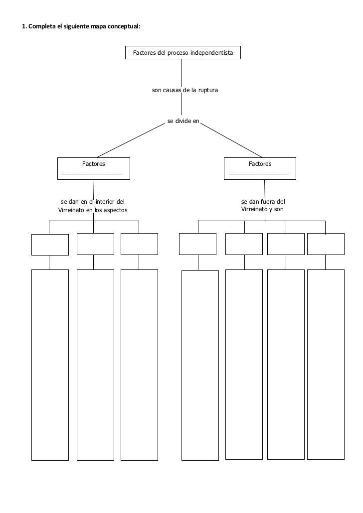 1. Completa el siguiente mapa conceptual:                                         Factores del proceso independentista    ...