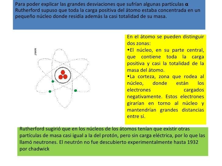 Para poder explicar las grandes desviaciones que sufrían algunas partículas  α  Rutherford supuso que toda la carga posit...
