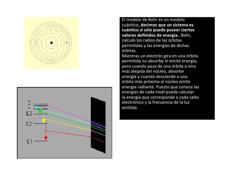 <ul><li>El modelo de Bohr es un modelo </li></ul><ul><li>cuántico,  decimos que un sistema es </li></ul><ul><li>cuántico s...