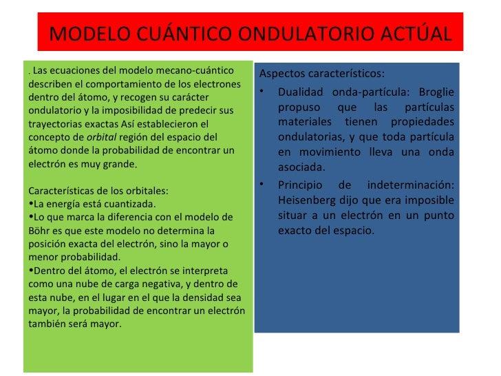 MODELO CUÁNTICO ONDULATORIO ACTÚAL <ul><li>Aspectos característicos: </li></ul><ul><li>Dualidad onda-partícula: Broglie pr...