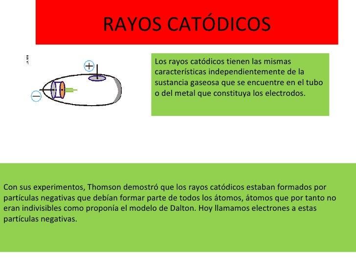 RAYOS CATÓDICOS Los rayos catódicos tienen las mismas características independientemente de la sustancia gaseosa que se en...