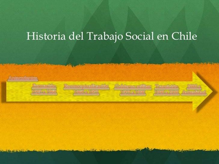Historia del Trabajo Social en ChileAntecedentes         Formación     Reconceptualización   Gobierno militar Transición  ...