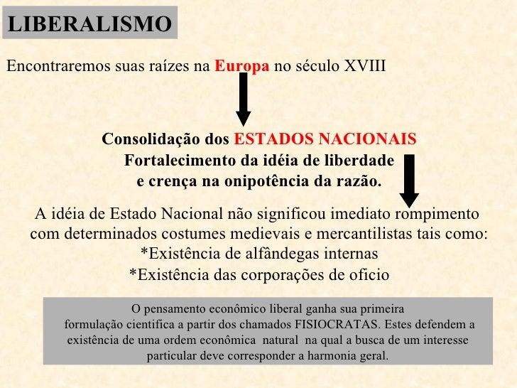 LIBERALISMO Encontraremos suas raízes na  Europa  no século XVIII O pensamento econômico liberal ganha sua primeira formul...