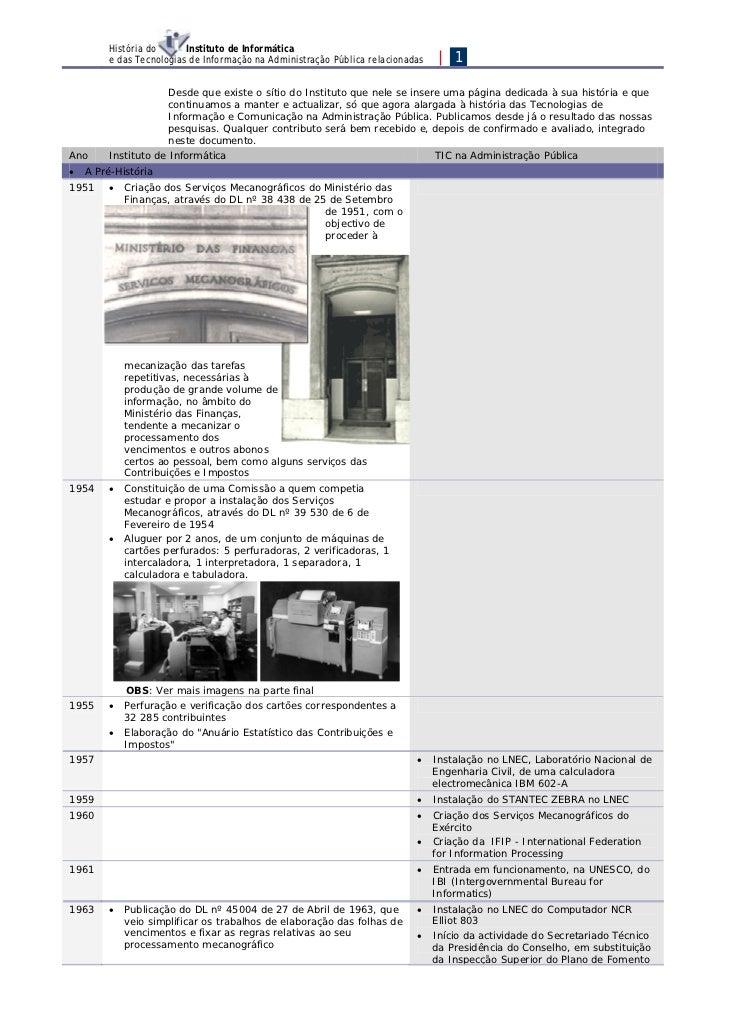 História do      Instituto de Informática        e das Tecnologias de Informação na Administração Pública relacionadas    ...
