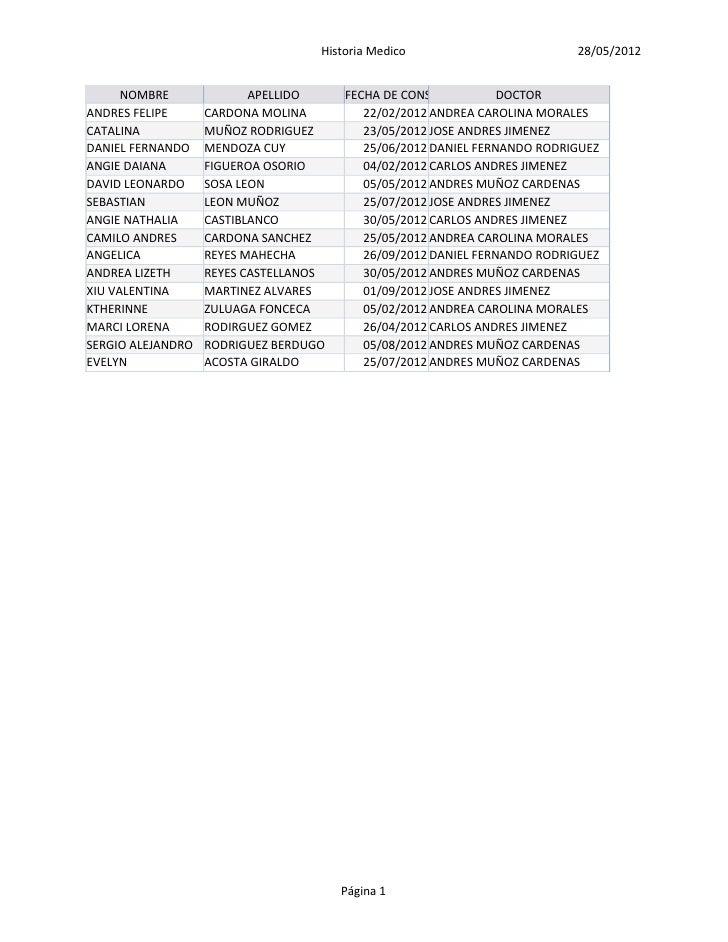 Historia Medico                        28/05/2012      NOMBRE              APELLIDO     FECHA DE CONSULTA        DOCTORAND...