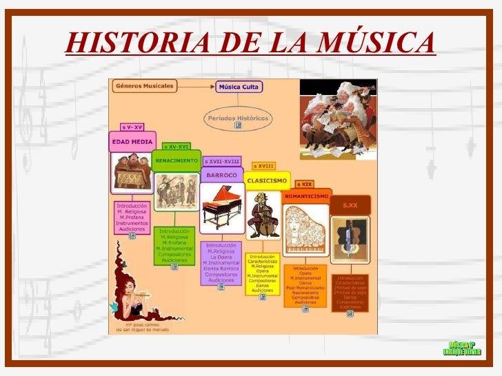 MÚSICA 6º ENRIQUE OLIVER HISTORIA DE LA MÚSICA