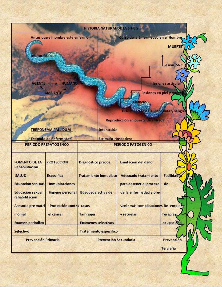 historia natural de la gonorrea pdf
