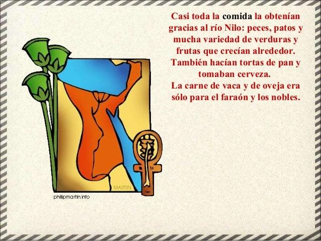 Casi toda la comida la obtenían gracias al río Nilo: peces, patos y mucha variedad de verduras y frutas que crecían alrede...