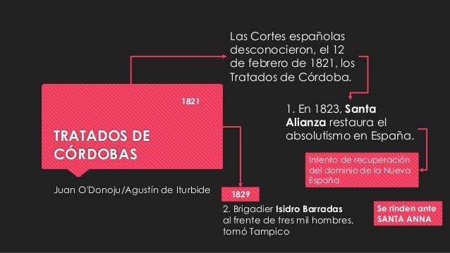 Historia pol tica exterior for Politica exterior de espana