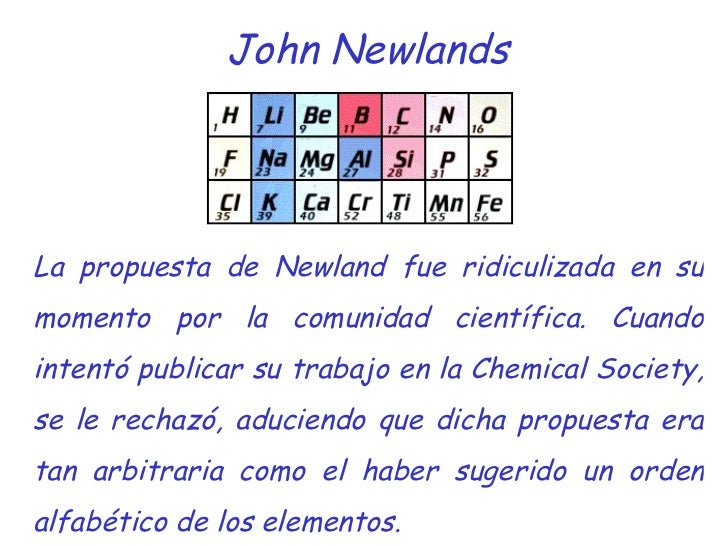5 john newlands - Tabla Periodica Newlands