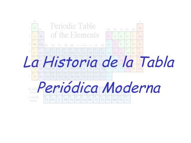 Historia tabla periodica la historia de la tabla peridica moderna urtaz Choice Image