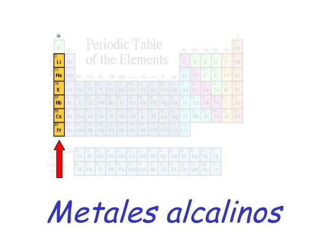 Historia tabla periodica 20 metales alcalinos urtaz Gallery