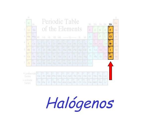 Historia tabla periodica halgenos 25 urtaz Gallery