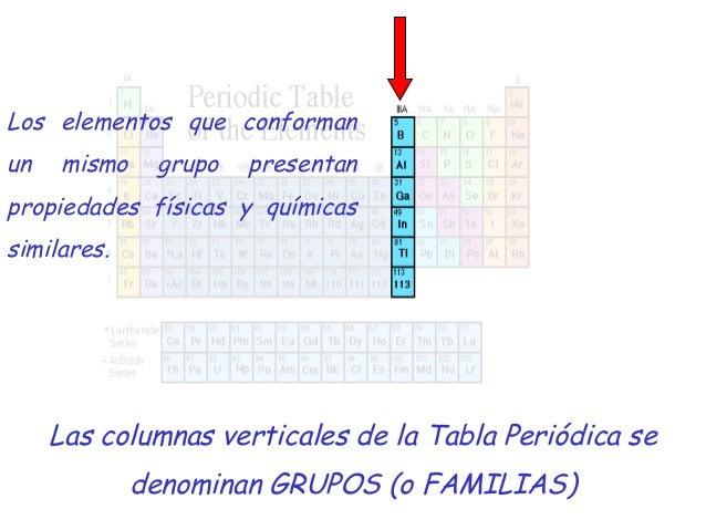 18 las columnas verticales de la tabla peridica se denominan grupos - Tabla Periodica Elementos De Un Mismo Grupo