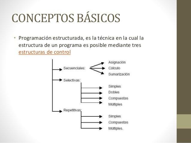 CONCEPTOS BASICOS DE FOTOGRAFIA PDF