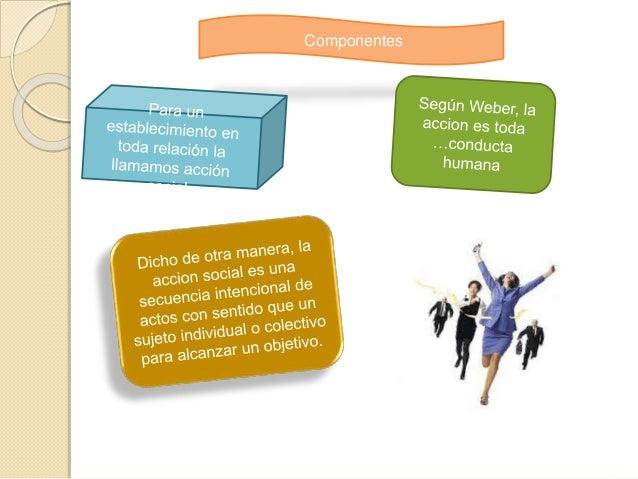 El papel (rol, conducta, aspecto dinámico) La posición (status, lugar, aspecto estático) Las normas institucionales (expec...