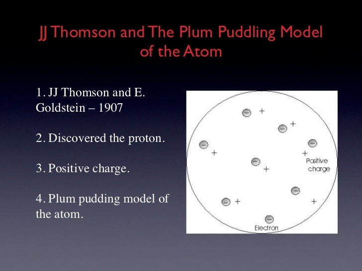 historical development of atom The atom was not discovered all at once rather, a series of educated guesses and experiments over many, many years combined to form the model of the atom currently accepted as technology improves, so does our understanding of the atom this quiz is over the scientists whose research and ideas.