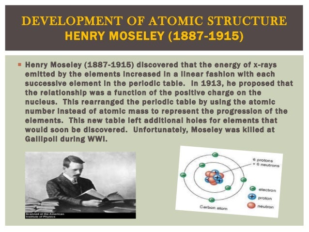 Historical Background On The Development In Chemistry Iii