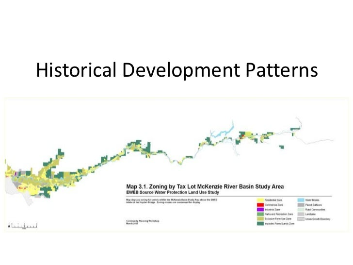 Historical Development Patterns
