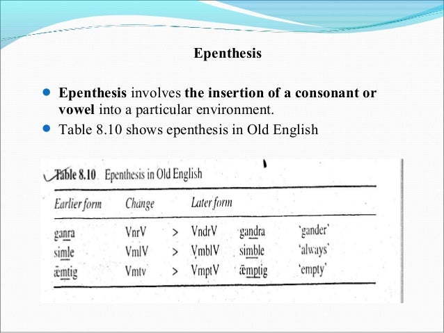 consonant epenthesis english Epenthesis rules for english insert an empty slot, and that the features of  a rule  of pre-cluster shortening that applies when a consonant-initial suffix is added.