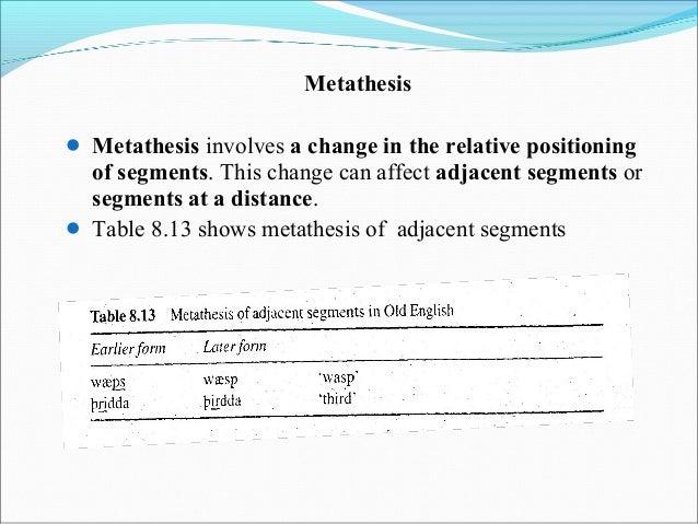 metathesis in english