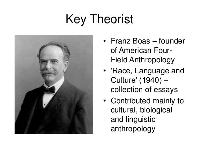 historical particularism essay Historical particularism franz boas believed that cultures develop in different ways because of the unique and complex sets of issues and situations that members of the cultural group face over time this way of understanding cultural differences came to be known as.