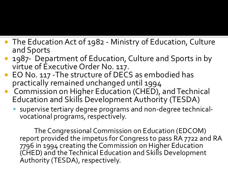 historical perspective of the philippine educational system essay Higher education is governed by the commission on higher education (ched) that was created on may 18, 1994 through the passage of republic act no 7722, or the higher education act of 1994.