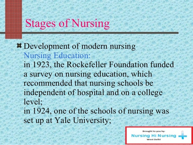 historical perspective of nursing research Research and evidence-based practice by changing nothing, we hang on to what we understand, even if it is the bars of our own jail john lecarre 48 unit i nursing's perspective: past, present historical development nursing research is aligned with the founder of modern.