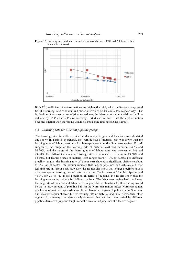 Historical pipeline cost analysis – Scientific Method Scenarios Worksheet