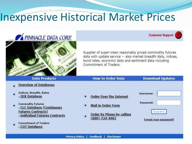 Historical stock market prices cheap commodity data