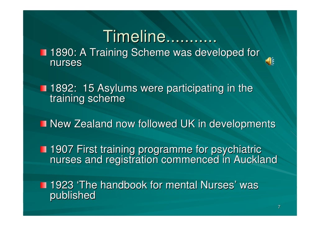 historical development of nursing timeline A history of nursing – timeline from florence nightingale to the modern day, we track the development of the nursing profession tue 15 sep 2015 0245 edt last modified on wed 20 sep 2017 1822 edt.