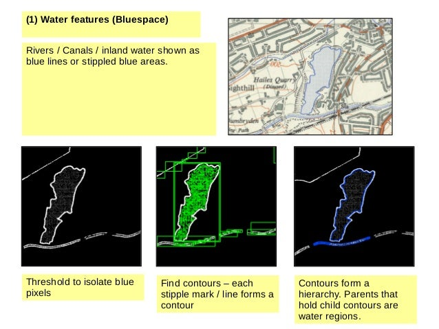 Looking into the past - feature extraction from historic maps using P…