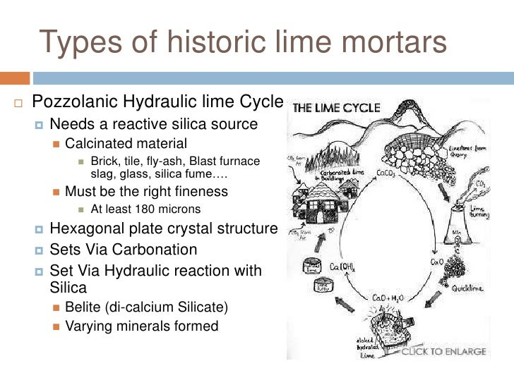 Calcium Silicate Brick Chipped : Historic mortars the chemistry behind what binds our