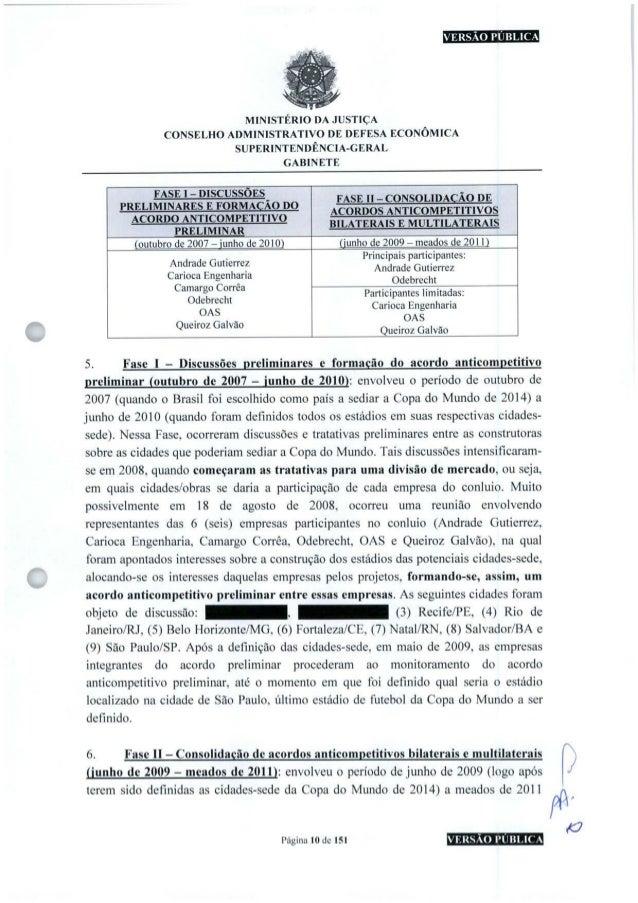 VERSÃO PUBLICA MINISTÉRIO DA JUSTIÇA CONSELHO ADMINISTRATIVO DE DEFESA ECONÔMICA SUPERINTENDÊNCIA-GERAL GABINETE FASE I-DI...