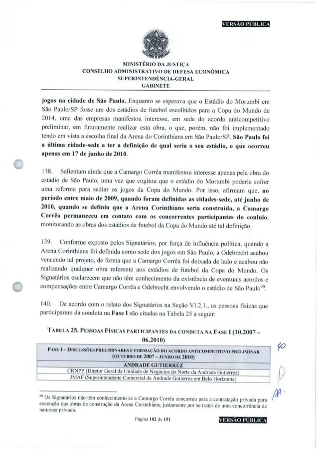 Resumo do acordo de leniência da Andrade Gutierrez
