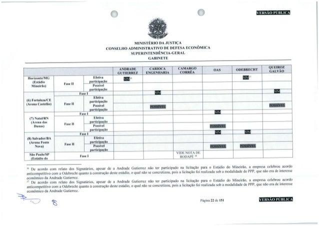 malgfcfefilaIIMsrmi MINISTÉRIO DA JUSTIÇA CONSELHO ADMINISTRATIVO DE DEFESA ECONÔMICA SUPERINTENDÊNCIA-GERAL GABINETE Hori...