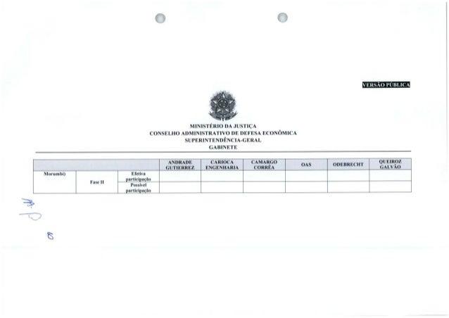 VERSÃO PUBLICA MINISTÉRIO DA JUSTIÇA CONSELHO ADMINISTRATIVO DE DEEESA ECONÔMICA SUPERINTENDÊNCIA-GERAL GABINETE ANDRADE G...
