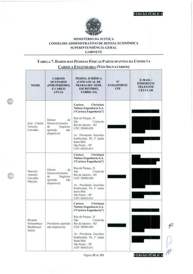VERSÃO PUBLICA MINISTÉRIO DA JUSTIÇA CONSELHO ADMINISTRATIVO DE DEFESA ECONÔMICA SUFERINTENDÊNCIA-GERAL GABINETE Tabela 7....