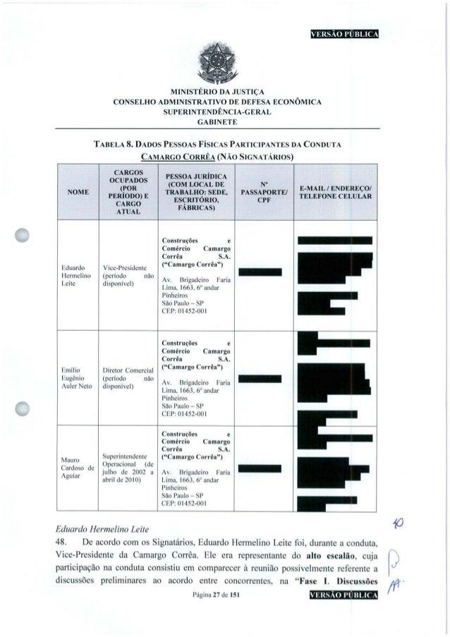 MINISTÉRIO DA JUSTIÇA CONSELHO ADMINISTRATIVO DE DEFESA ECONÔMICA SUPERINTENDÊNCIA-GERAL GABINETE Tabela 8.DadosPessoas Fí...