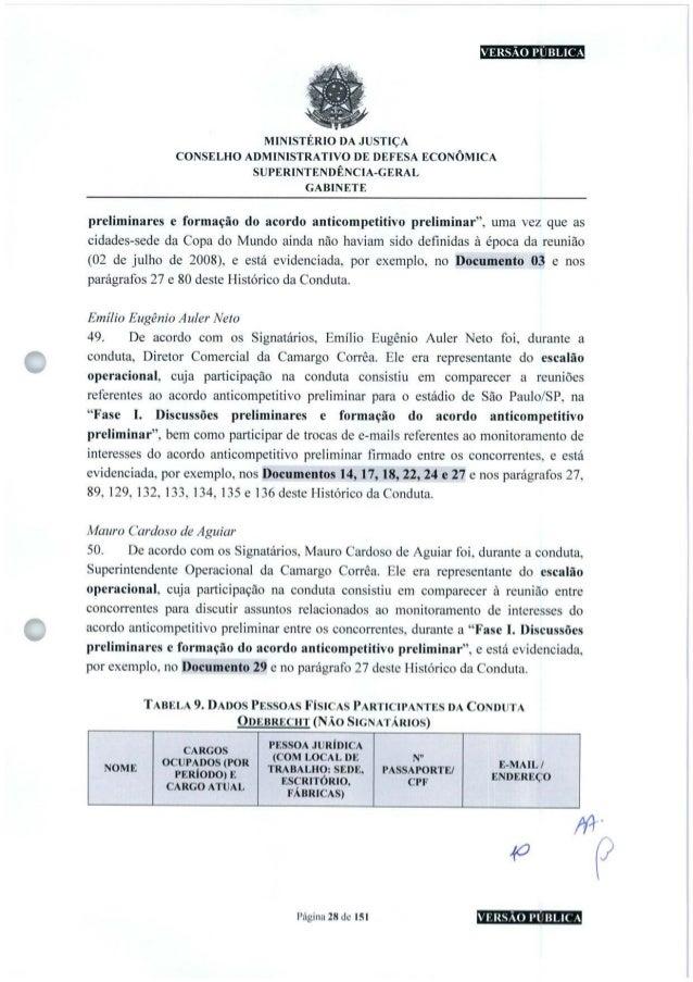 VERSÃO PUBLICA MINISTÉRIO DA JUSTIÇA CONSELHO ADMINISTRATIVO DE DEFESA ECONÔMICA SUPERINTENDÊNCIA-GERAL GABINETE prelimina...