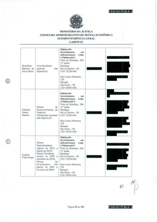 VERSÃO PUBLICA MINISTÉRIO DA JUSTIÇA CONSELHO ADMINISTRATIVO DE DEFESA ECONÔMICA SUPERINTENDÊNCIA-GERAL GABINETE Benedicto...