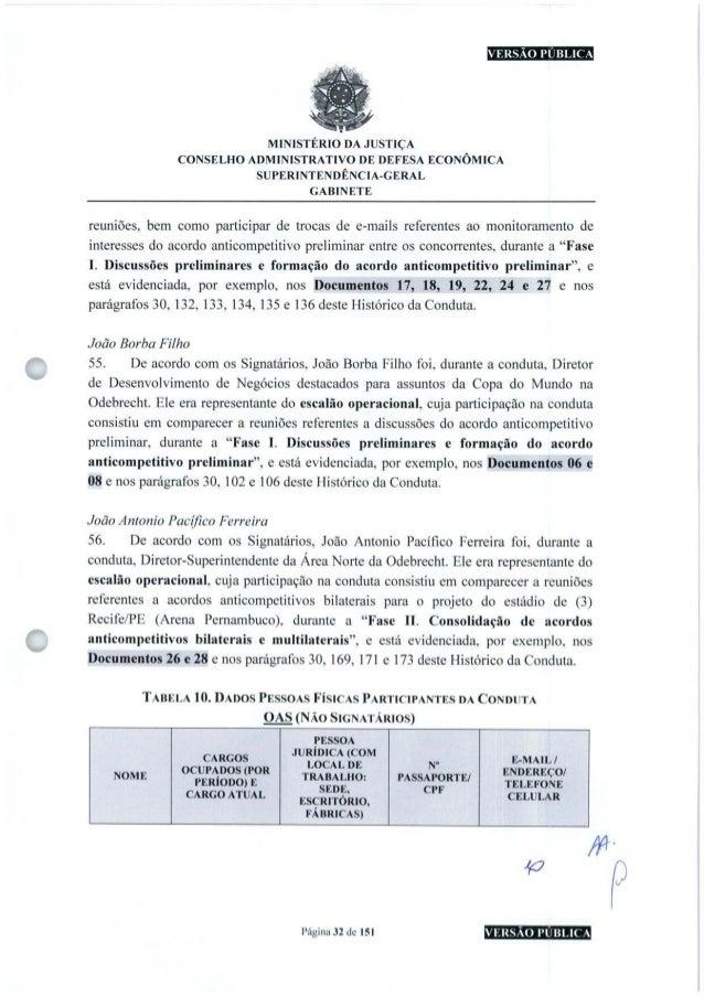 VERSÃO PUBLICA MINISTÉRIO DA JUSTIÇA CONSELHO ADMINISTRATIVO DE DEFESA ECONÔMICA SUFERINTENDÊNCIA-GERAL GABINETE reuniões,...