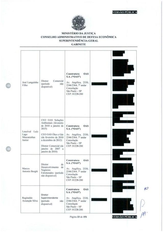 VERSÃO PUBLICA MINISTÉRIO DA JUSTIÇA CONSELHO ADMINISTRATIVO DE DEFESA ECONÔMICA SUPERINTENDÊNCIA-GERAL GABINETE Construto...