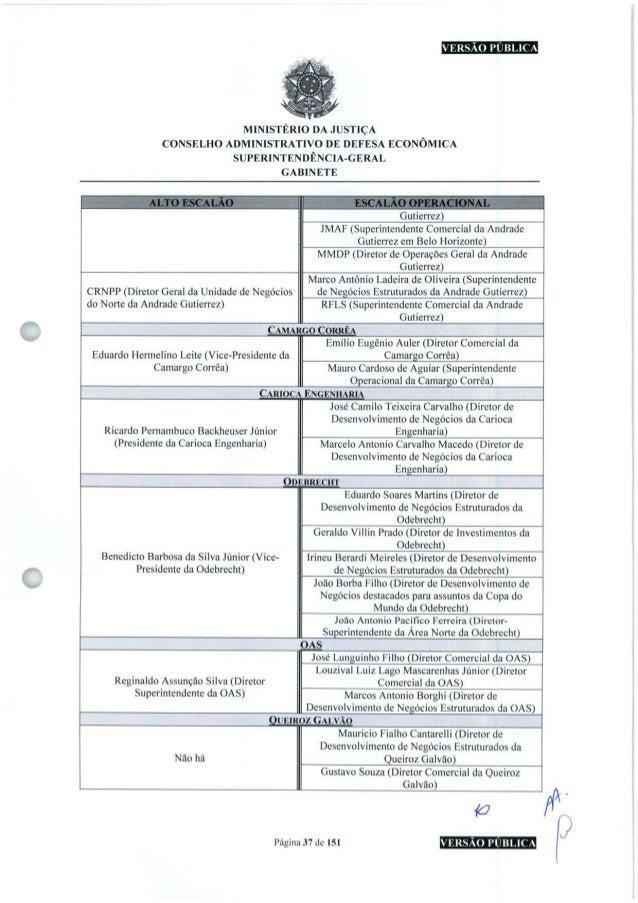 Q3IMBSHIBS MINISTÉRIO DA JUSTIÇA CONSELHO ADMINISTRATIVO DE DEFESA ECONÔMICA SUPERINTENDÊNCIA-GERAL GABINETE ALTO FSCAl.AO...
