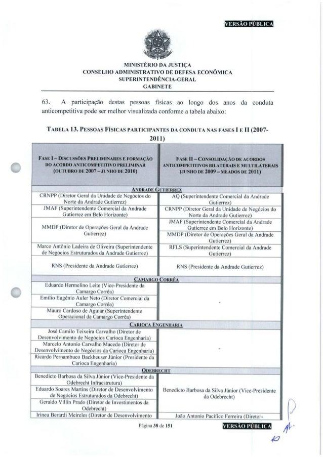 VERSÃO PUBLICA MINISTÉRIO DA JUSTIÇA CONSELHO ADMINISTRATIVO DE DEFESA ECONÔMICA SUPERINTENDÊNCIA-GERAL GABINETE 63. A par...